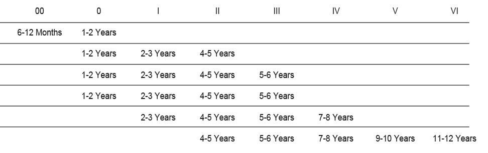 Level_Children-Size-Chart.jpg