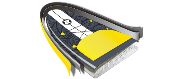 Technologie paddleboard_zray X2