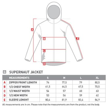 Sweet protection jacket bunda.jpg