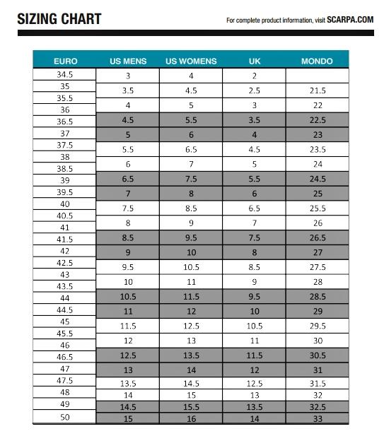Scarpa size chart.jpg