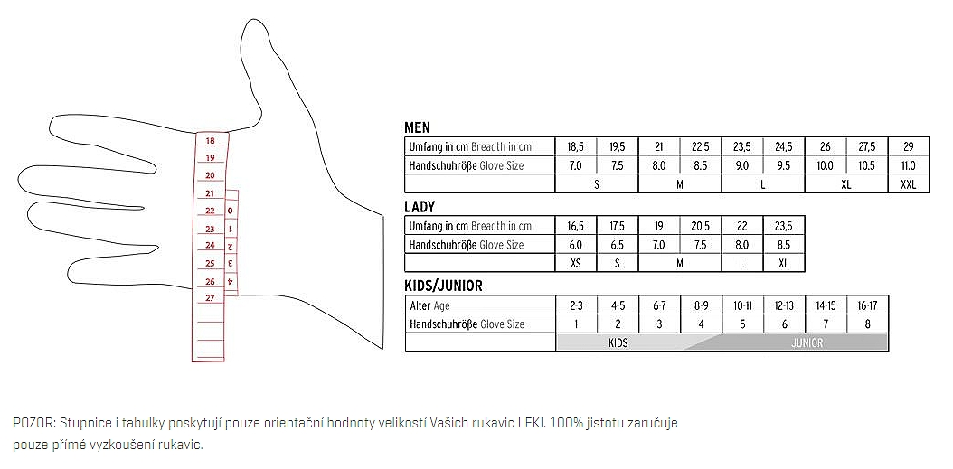 Leki velikosti rukavic_tabulka.jpg
