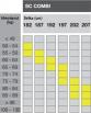 tabulka velikostí fischer-sc-combi.jpg